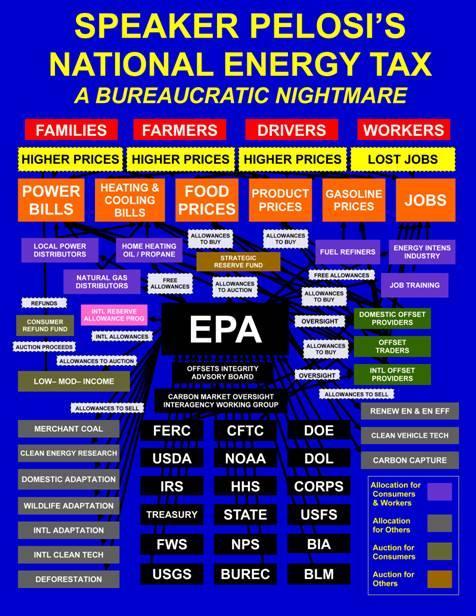 bureaucraticnightmare