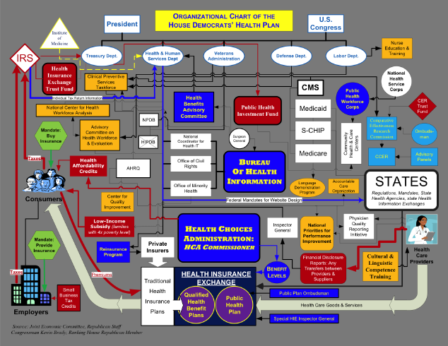 House-Democrats-Health-Plan